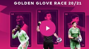 黄金手套之战:竞争者数据评估