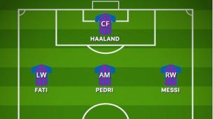 巴塞罗那如何与埃尔灵布劳特哈兰德队对阵